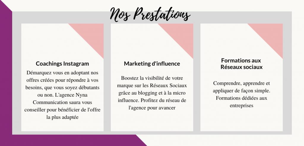Agence Lyonnaise Nyna Communication